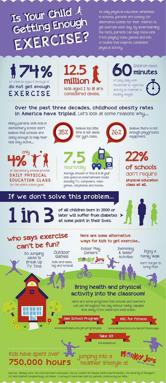 child exercise infographic